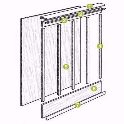 flat panel wainscoting