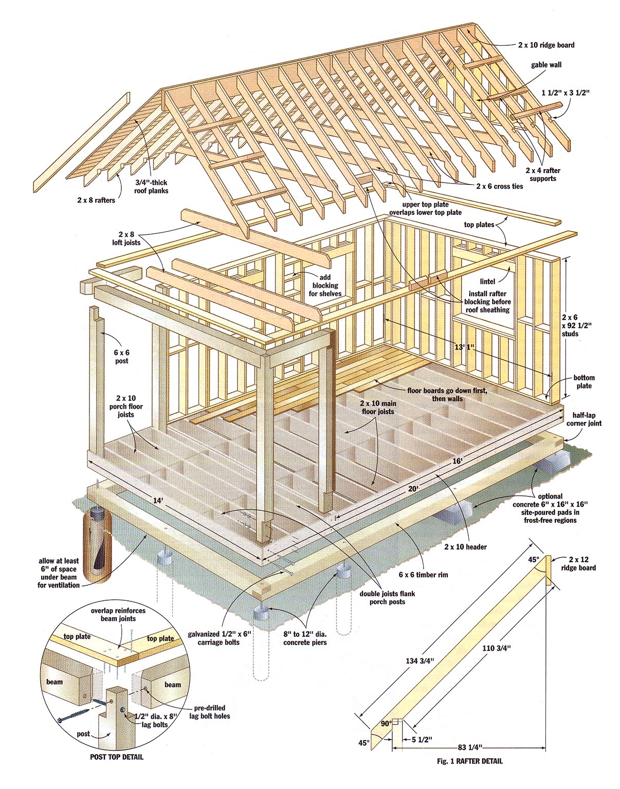 Build this cabin for under 5 000 wny handyman for A frame blueprints