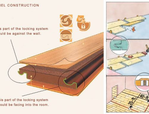 Laminate or Hardwood? Here is the Truth